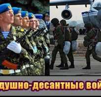 ВДВ, дивизии, полки и части, праздничный день, какие задачи, численность и вооружение, флаг и эмблема воздушно-десантных войск