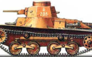 Ха го тип 95 — японский танк: ha go — фамилия инженера создателя подвески, тактико-технические характеристики (ттх)