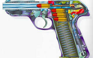 Пистолет Хеклер Кох П9 С (Heckler&Koch P9 S)