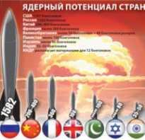 Страны с ядерным оружием: список держав на текущий год