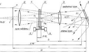Голографический прицел (последователь коллиматора): обзор Eotech, Bushnell, цены, видео