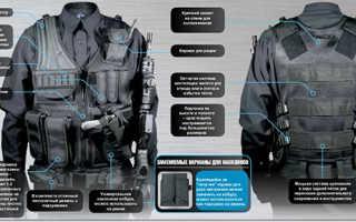 Тактический разгрузочный жилет: применение, устройство, производители, шьем своими руками