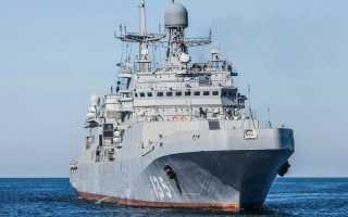 Проект 11711, большие десантные корабли Иван Грен и Петр Моргунов, особенности головного БДК, водоизмещение и ТТХ