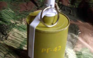 Граната РГД-33. Обзор, фото, характеристики.
