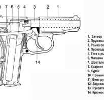 Пневматический пистолет МР — 654К (пневматический Макаров)