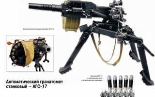 АГС-17 Пламя, устройство и ТТХ автоматического станкового гранатомета, разборка и дальность стрельбы, калибр оружия, вес и размеры